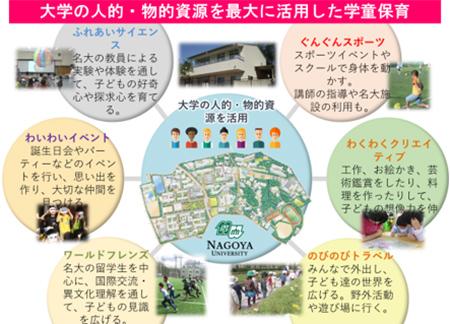 名古屋大学学童保育所(ポピンズアフタースクール)の教育プログラム